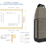Metsä Wood awards Estonian start-up Team 99 for an eco-friendly modular design